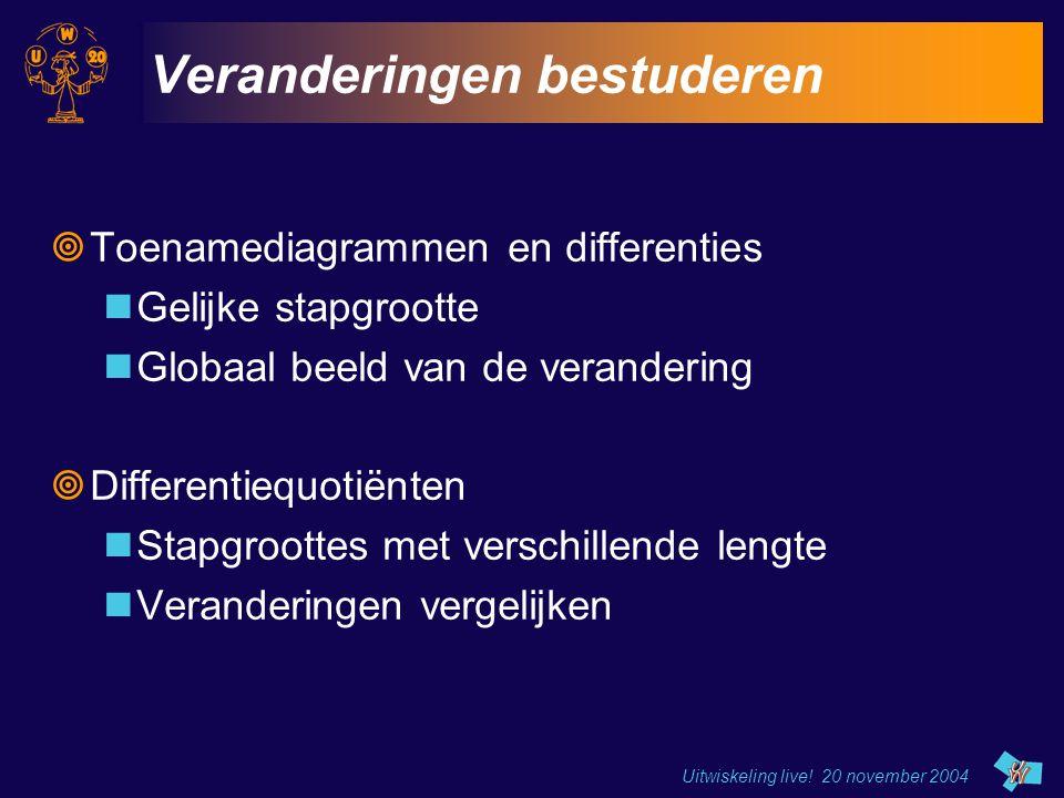 Uitwiskeling live! 20 november 2004 Veranderingen bestuderen  Toenamediagrammen en differenties Gelijke stapgrootte Globaal beeld van de verandering