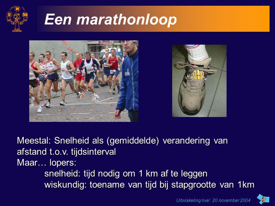 Uitwiskeling live! 20 november 2004 Een marathonloop Meestal: Snelheid als (gemiddelde) verandering van afstand t.o.v. tijdsinterval Maar… lopers: sne
