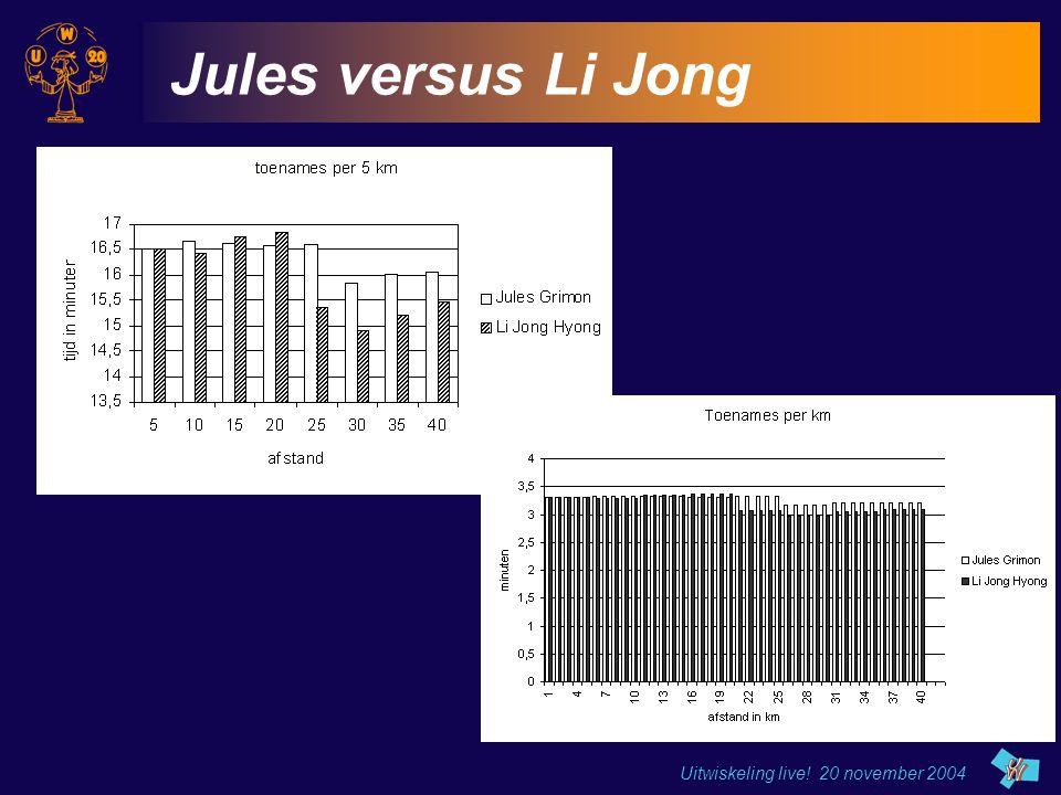 Uitwiskeling live! 20 november 2004 Jules versus Li Jong