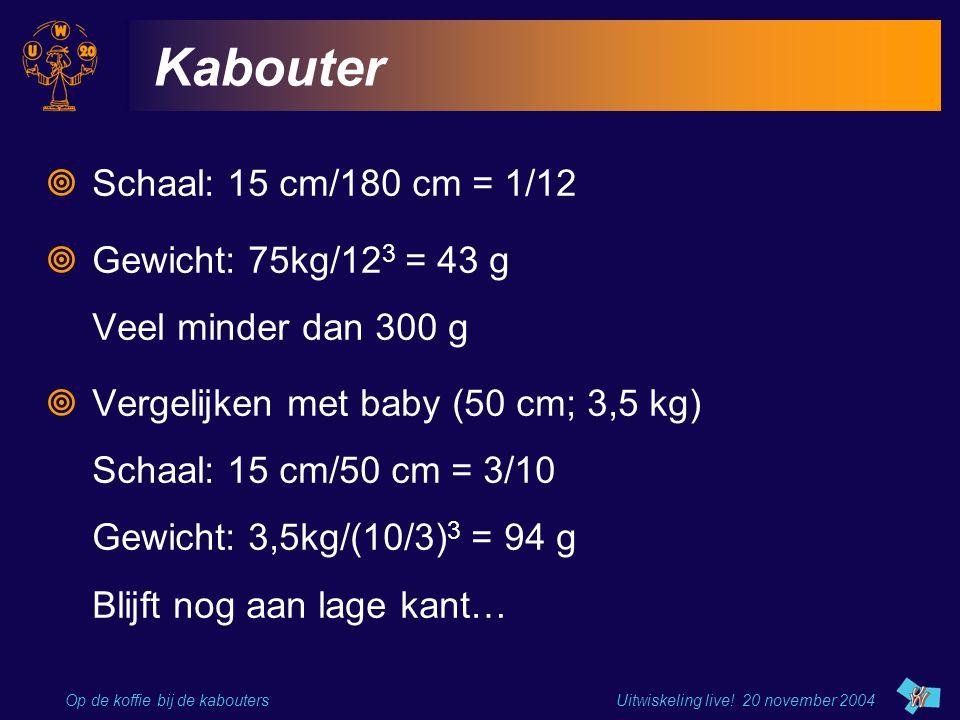 Op de koffie bij de kabouters Uitwiskeling live! 20 november 2004 Kabouter  Schaal: 15 cm/180 cm = 1/12  Gewicht: 75kg/12 3 = 43 g Veel minder dan 3
