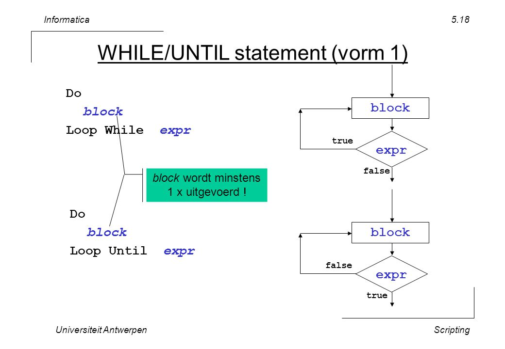 Informatica Universiteit AntwerpenScripting 5.18 WHILE/UNTIL statement (vorm 1) Do block Loop While expr expr block true false Do block Loop Until expr expr block false true block wordt minstens 1 x uitgevoerd !