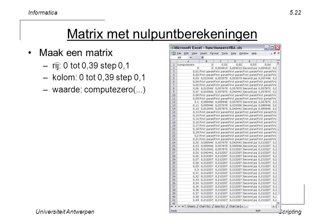 Informatica Universiteit AntwerpenScripting 5.22 Matrix met nulpuntberekeningen Maak een matrix –rij: 0 tot 0,39 step 0,1 –kolom: 0 tot 0,39 step 0,1 –waarde: computezero(...)