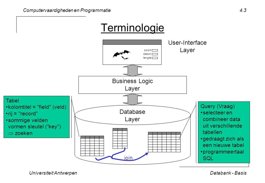 Computervaardigheden en Programmatie Universiteit AntwerpenDatabank - Basis 4.14 Query met Criteria ( 2/2 ) in Design View Criteria –soort: Like baard* –spanwijdte: > 20 –resultaat .