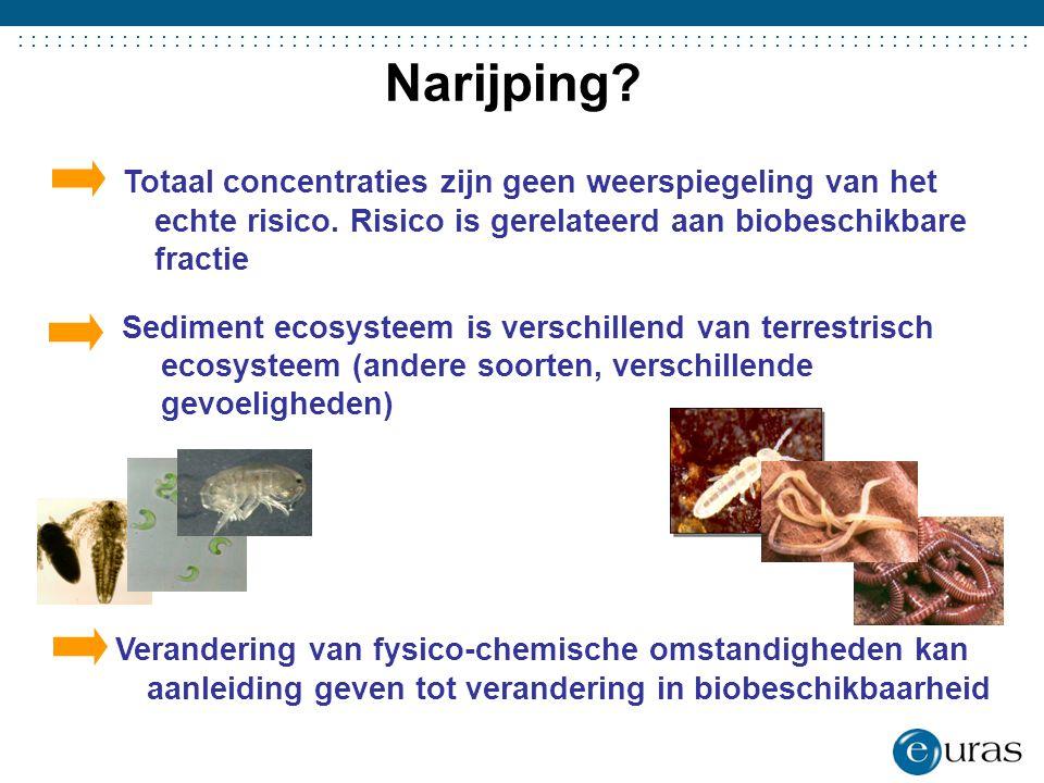 ....................................... Narijping? Totaal concentraties zijn geen weerspiegeling van het echte risico. Risico is gerelateerd aan biobe