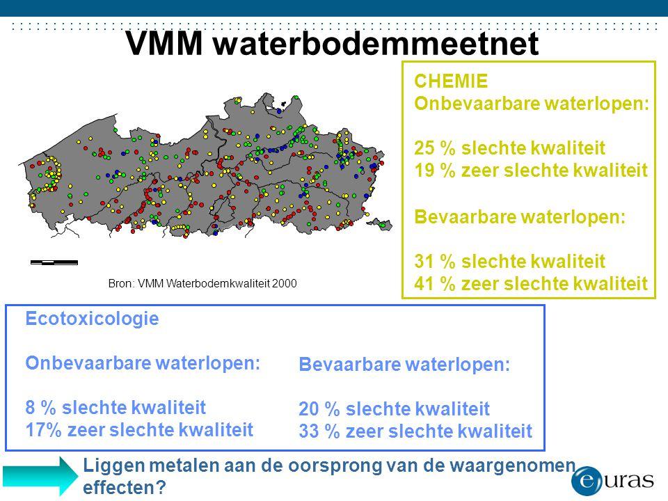 ....................................... VMM waterbodemmeetnet CHEMIE Onbevaarbare waterlopen: 25 % slechte kwaliteit 19 % zeer slechte kwaliteit Bevaa