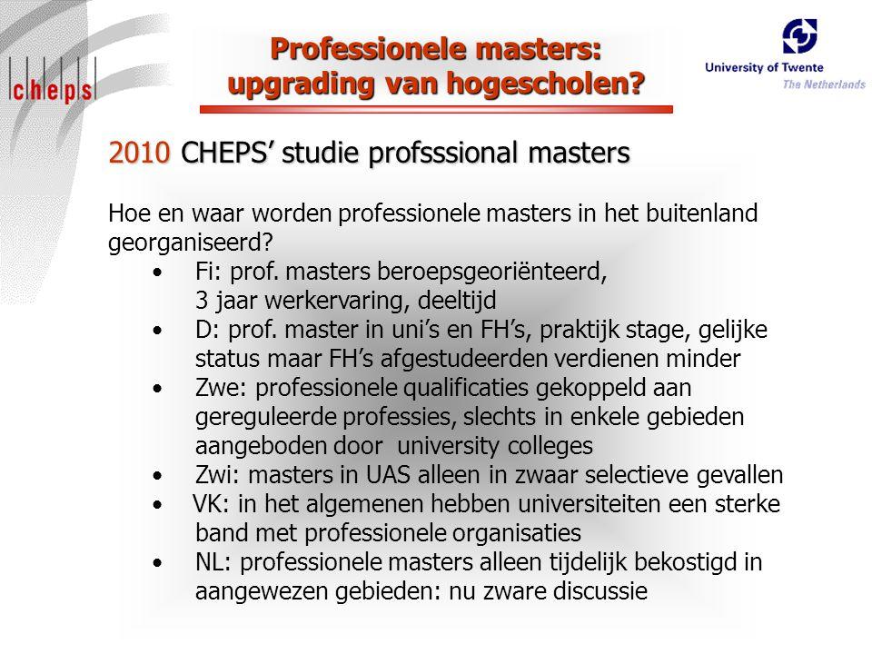 Professionele masters: upgrading van hogescholen.