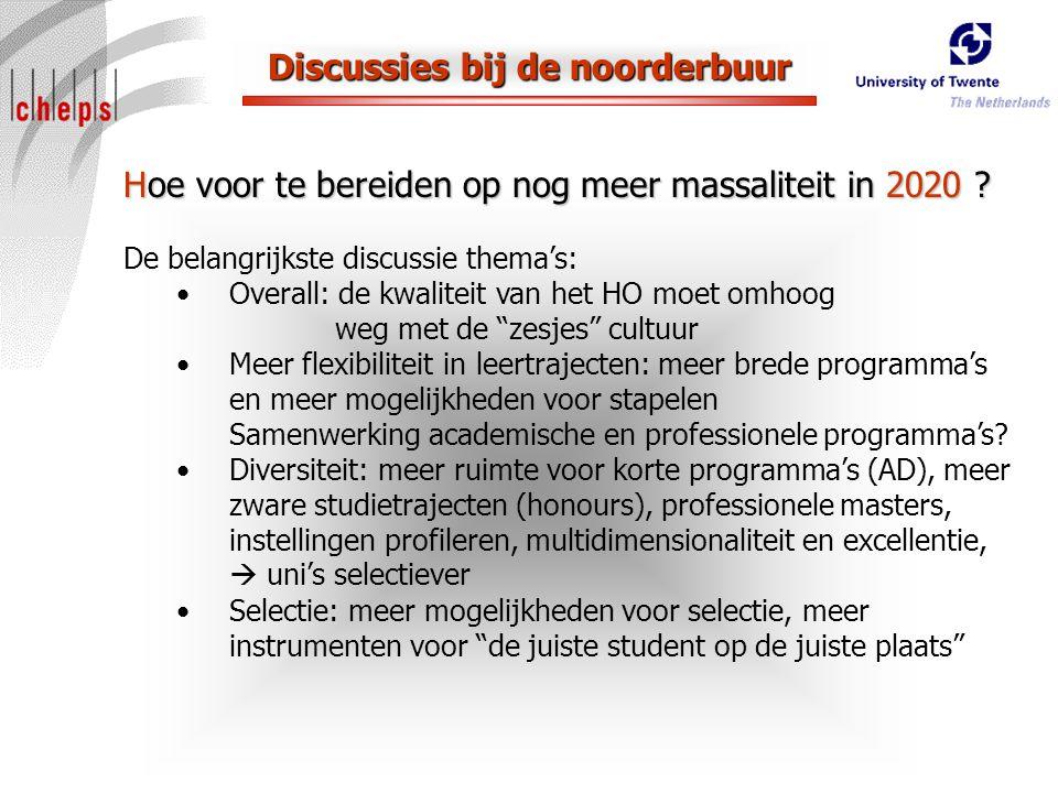 Discussies bij de noorderbuur Hoe voor te bereiden op nog meer massaliteit in 2020 .