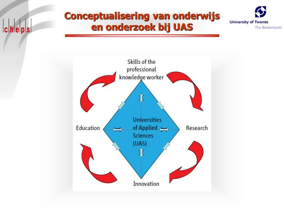 Conceptualisering van onderwijs en onderzoek bij UAS
