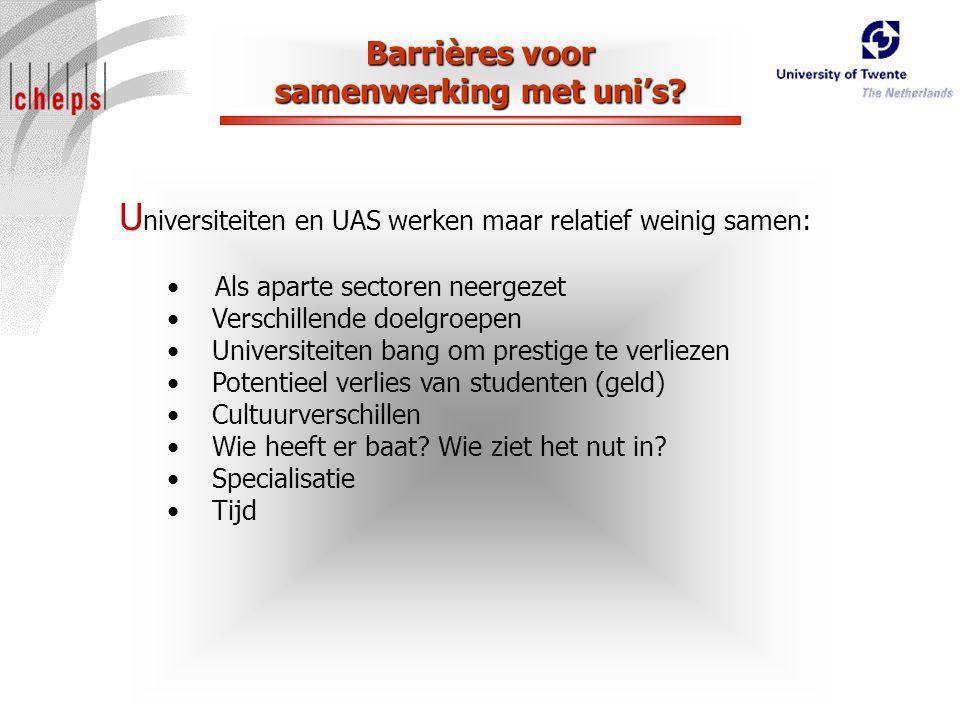 Barrières voor samenwerking met uni's.