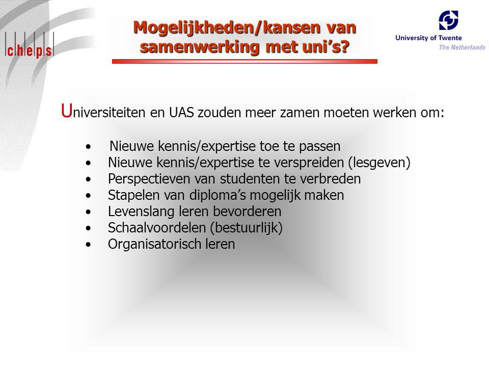Mogelijkheden/kansen van samenwerking met uni's.
