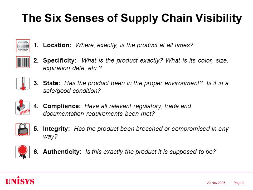 23 Nov 2006Page 3 The Six Senses of Supply Chain Visibility 1.Location: Where, exactly, is the product at all times.