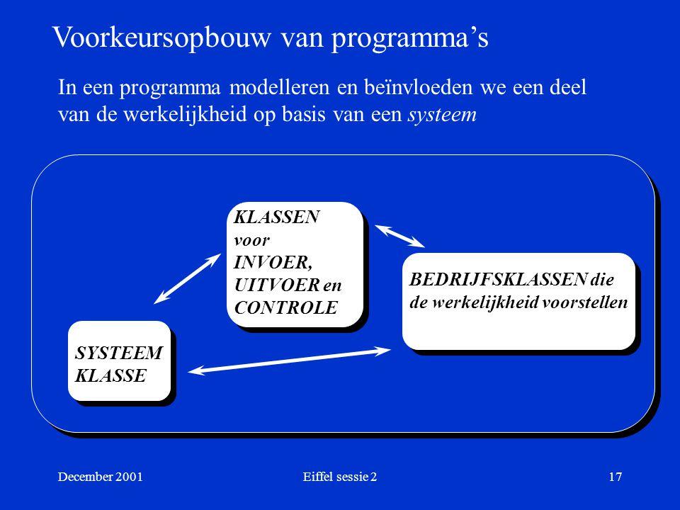 December 2001Eiffel sessie 217 KLASSEN voor INVOER, UITVOER en CONTROLE Voorkeursopbouw van programma's In een programma modelleren en beïnvloeden we een deel van de werkelijkheid op basis van een systeem BEDRIJFSKLASSEN die de werkelijkheid voorstellen SYSTEEM KLASSE