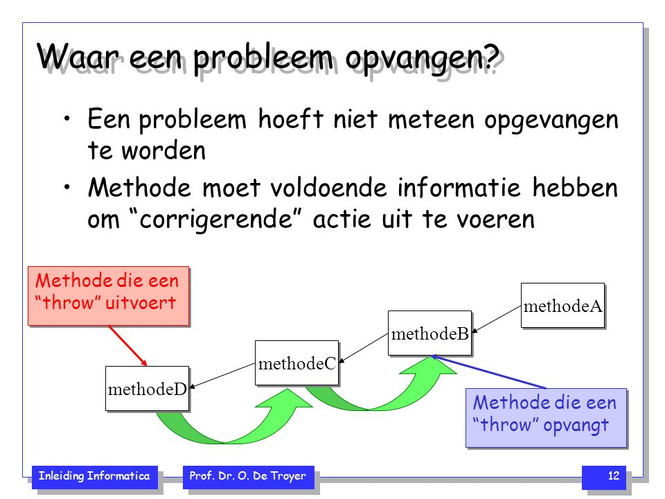 Inleiding Informatica Prof. Dr. O. De Troyer 12 Waar een probleem opvangen? Een probleem hoeft niet meteen opgevangen te worden Methode moet voldoende