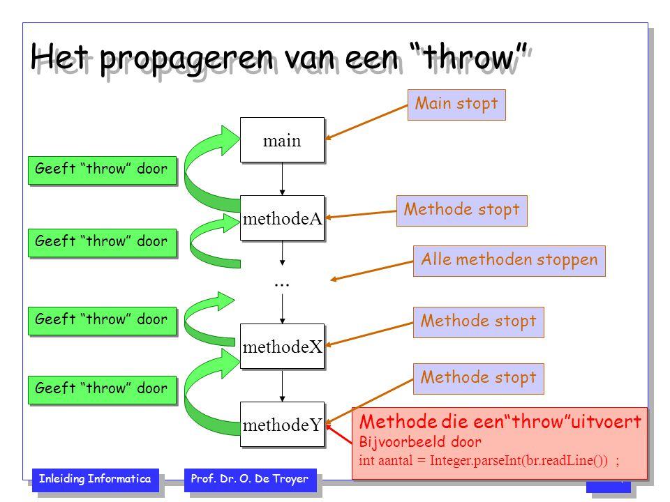 """Inleiding Informatica Prof. Dr. O. De Troyer 4 Het propageren van een """"throw"""" main Methode die een""""throw""""uitvoert Bijvoorbeeld door int aantal = Integ"""