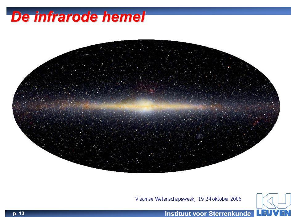 Instituut voor Sterrenkunde p. 13 Vlaamse Wetenschapsweek, 19-24 oktober 2006 De infrarode hemel
