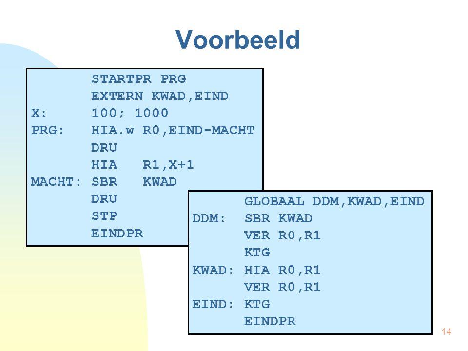 14 Voorbeeld STARTPR PRG EXTERN KWAD,EIND X: 100; 1000 PRG: HIA.w R0,EIND-MACHT DRU HIA R1,X+1 MACHT: SBR KWAD DRU STP EINDPR GLOBAAL DDM,KWAD,EIND DD