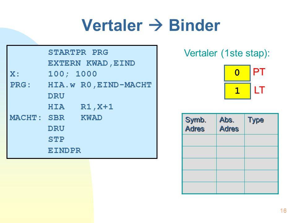 16 Vertaler  Binder STARTPR PRG EXTERN KWAD,EIND X: 100; 1000 PRG: HIA.w R0,EIND-MACHT DRU HIA R1,X+1 MACHT: SBR KWAD DRU STP EINDPR Vertaler (1ste stap): 0 PT PT 1 LT LT Symb.