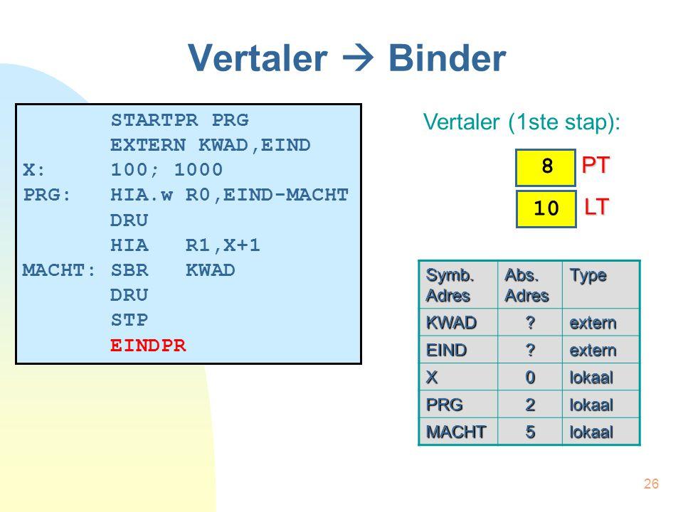 26 Vertaler  Binder STARTPR PRG EXTERN KWAD,EIND X: 100; 1000 PRG: HIA.w R0,EIND-MACHT DRU HIA R1,X+1 MACHT: SBR KWAD DRU STP EINDPR Vertaler (1ste stap): Symb.