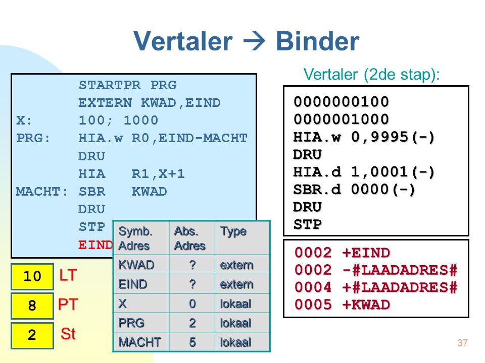 37 Vertaler  Binder STARTPR PRG EXTERN KWAD,EIND X: 100; 1000 PRG: HIA.w R0,EIND-MACHT DRU HIA R1,X+1 MACHT: SBR KWAD DRU STP EINDPR Vertaler (2de stap): Symb.