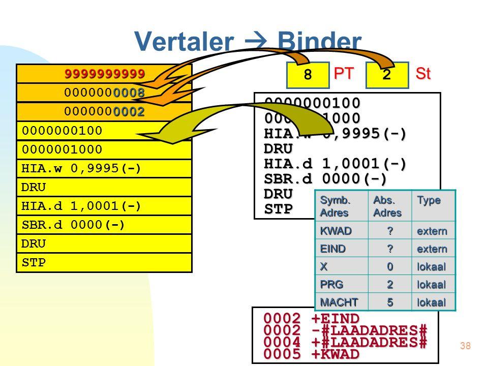 38 0000000100 HIA.w 0,9995(-) HIA.d 1,0001(-) DRU 0000001000 SBR.d 0000(-) DRU STP Vertaler  Binder 8 PT PT 00000001000000001000 HIA.w 0,9995(-) DRU HIA.d 1,0001(-) SBR.d 0000(-) DRU STP 2 St St 0002 +EIND 0002 -#LAADADRES# 0004 +#LAADADRES# 0005 +KWAD Symb.