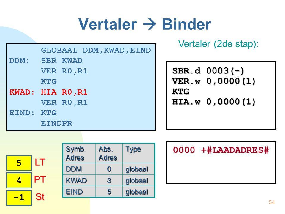 54 Vertaler  Binder Vertaler (2de stap): 3 PT PT 5 LT LT 4 SBR.d 0003(-) VER.w 0,0000(1) KTG HIA.w 0,0000(1) St St 0000 +#LAADADRES# GLOBAAL DDM,KWAD,EIND DDM: SBR KWAD VER R0,R1 KTG KWAD: HIA R0,R1 VER R0,R1 EIND: KTG EINDPR Symb.