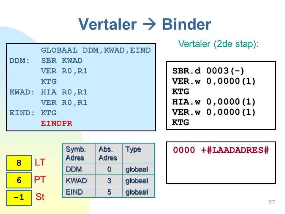 57 Vertaler  Binder Vertaler (2de stap): 6 PT PT 8 LT LT SBR.d 0003(-) VER.w 0,0000(1) KTG HIA.w 0,0000(1) VER.w 0,0000(1) KTG St St 0000 +#LAADADRES# GLOBAAL DDM,KWAD,EIND DDM: SBR KWAD VER R0,R1 KTG KWAD: HIA R0,R1 VER R0,R1 EIND: KTG EINDPR Symb.