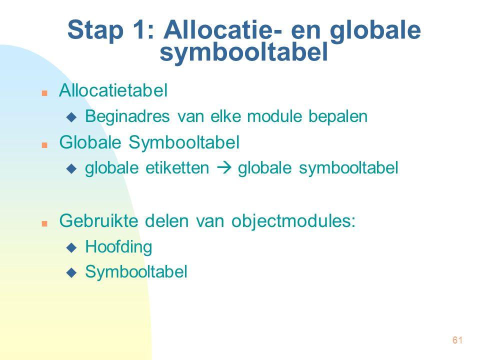 61 Stap 1: Allocatie- en globale symbooltabel Allocatietabel  Beginadres van elke module bepalen Globale Symbooltabel  globale etiketten  globale symbooltabel Gebruikte delen van objectmodules:  Hoofding  Symbooltabel