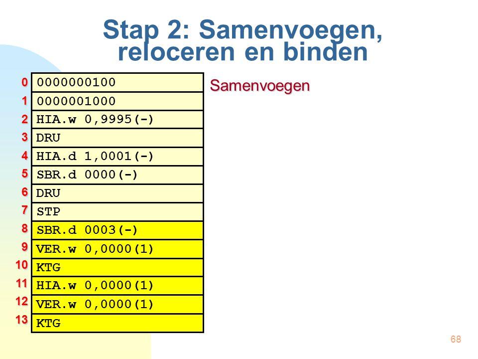 68 Stap 2: Samenvoegen, reloceren en binden 0000000100 HIA.w 0,9995(-) HIA.d 1,0001(-) DRU 0000001000 SBR.d 0000(-) DRU STP SBR.d 0003(-) KTG VER.w 0,0000(1) HIA.w 0,0000(1) VER.w 0,0000(1) KTG 012345678910111213 Samenvoegen