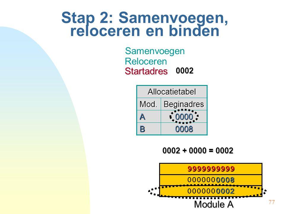 77 Stap 2: Samenvoegen, reloceren en binden Allocatietabel Mod.Beginadres A0000 B0008 0002 + 0000 = 0002 Module A 0008 0000000008 0002 0000000002 9999999999 Samenvoegen Reloceren Startadres 0002