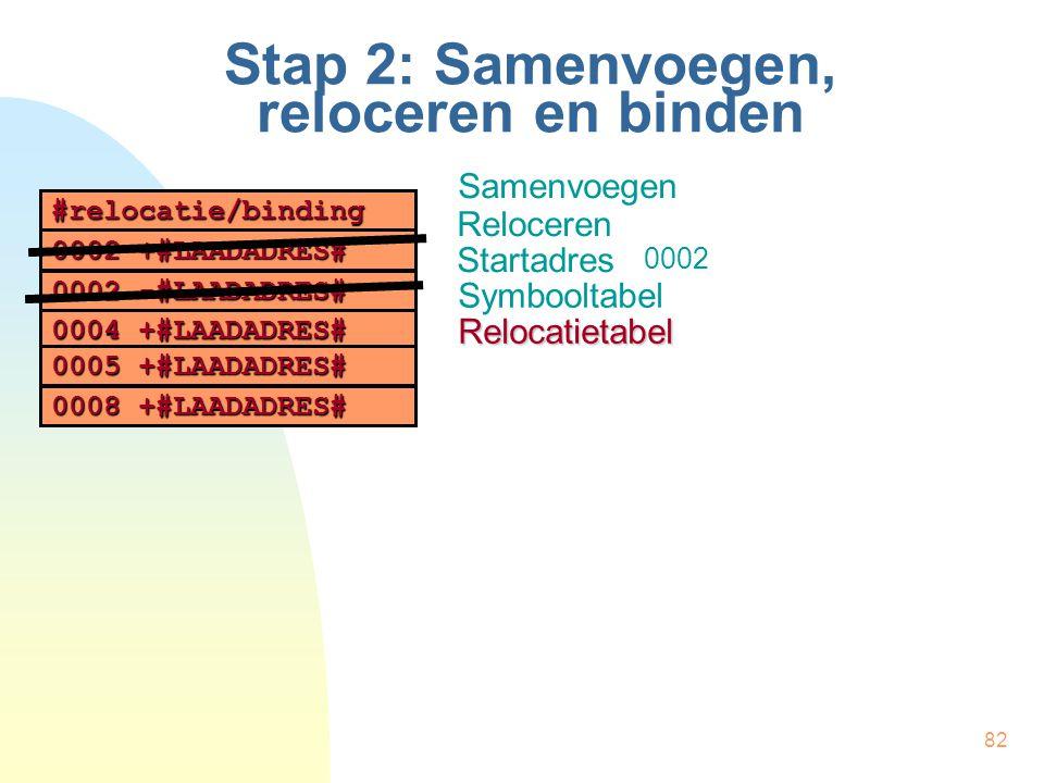 82 Stap 2: Samenvoegen, reloceren en binden Samenvoegen Reloceren Startadres Symbooltabel #relocatie/binding 0002 +#LAADADRES# 0002 -#LAADADRES# Relocatietabel 0004 +#LAADADRES# 0005+#LAADADRES# 0005 +#LAADADRES# 0008+#LAADADRES# 0008 +#LAADADRES# 0002