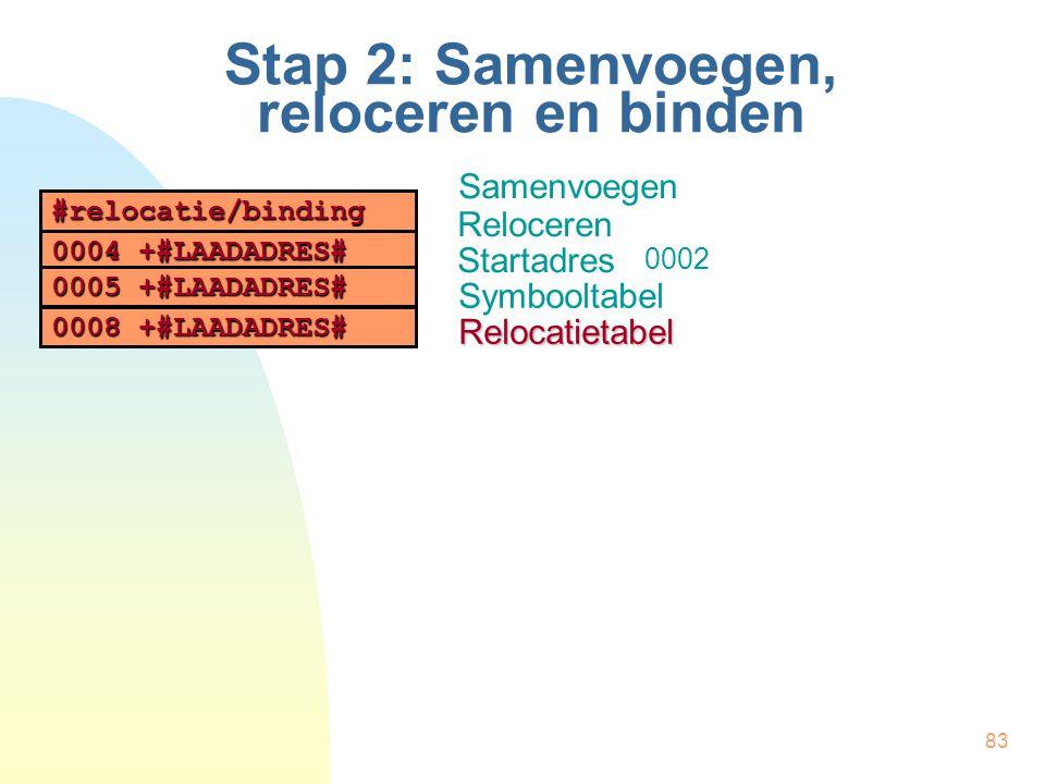 83 Stap 2: Samenvoegen, reloceren en binden Samenvoegen Reloceren Startadres Symbooltabel #relocatie/binding Relocatietabel 0004 +#LAADADRES# 0005+#LAADADRES# 0005 +#LAADADRES# 0008+#LAADADRES# 0008 +#LAADADRES# 0002