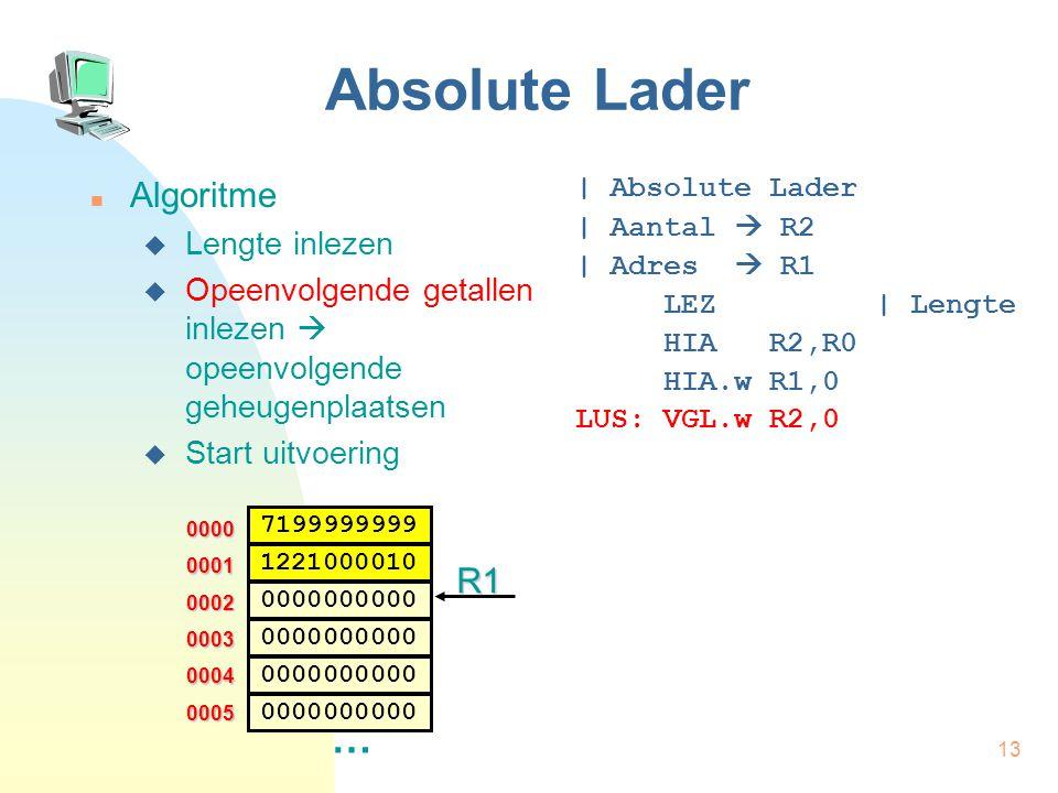 14 Absolute Lader Algoritme  Lengte inlezen  Opeenvolgende getallen inlezen  opeenvolgende geheugenplaatsen  Start uitvoering | Absolute Lader | Aantal  R2 | Adres  R1 LEZ | Lengte HIA R2,R0 HIA.w R1,0 LUS: VGL.w R2,0 VSP KLG,0 | Start 0000 0002 … 0003 0004 0005 0001 7199999999 0000000000 1221000010 0000000000 R1