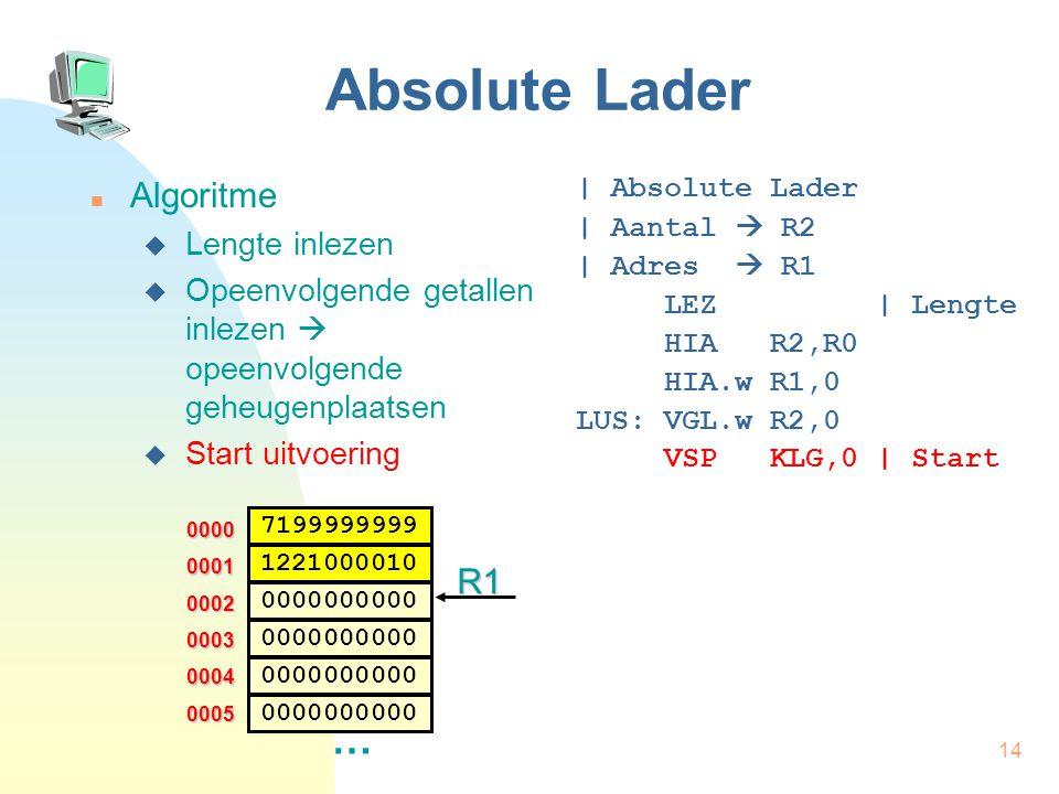 15 Absolute Lader Algoritme  Lengte inlezen  Opeenvolgende getallen inlezen  opeenvolgende geheugenplaatsen  Start uitvoering | Absolute Lader | Aantal  R2 | Adres  R1 LEZ | Lengte HIA R2,R0 HIA.w R1,0 LUS: VGL.w R2,0 VSP KLG,0 | Start LEZ | Instr.