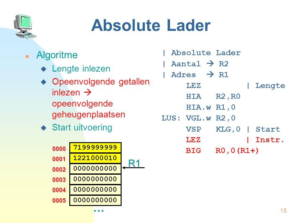 16 Absolute Lader Algoritme  Lengte inlezen  Opeenvolgende getallen inlezen  opeenvolgende geheugenplaatsen  Start uitvoering | Absolute Lader | Aantal  R2 | Adres  R1 LEZ | Lengte HIA R2,R0 HIA.w R1,0 LUS: VGL.w R2,0 VSP KLG,0 | Start LEZ | Instr.