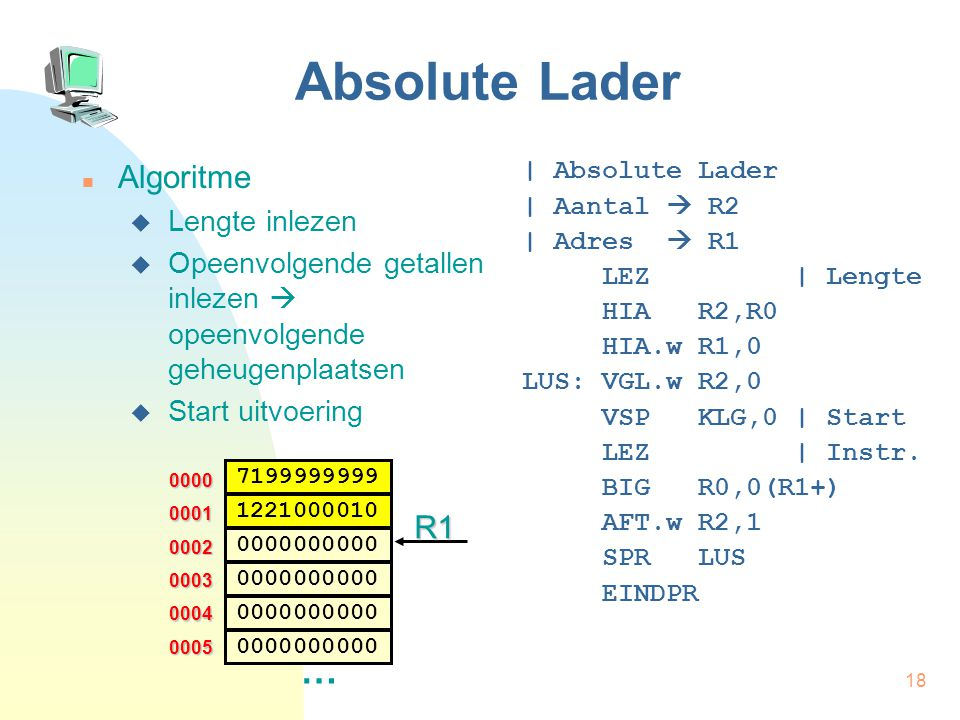 19 Absolute Lader Simulator.
