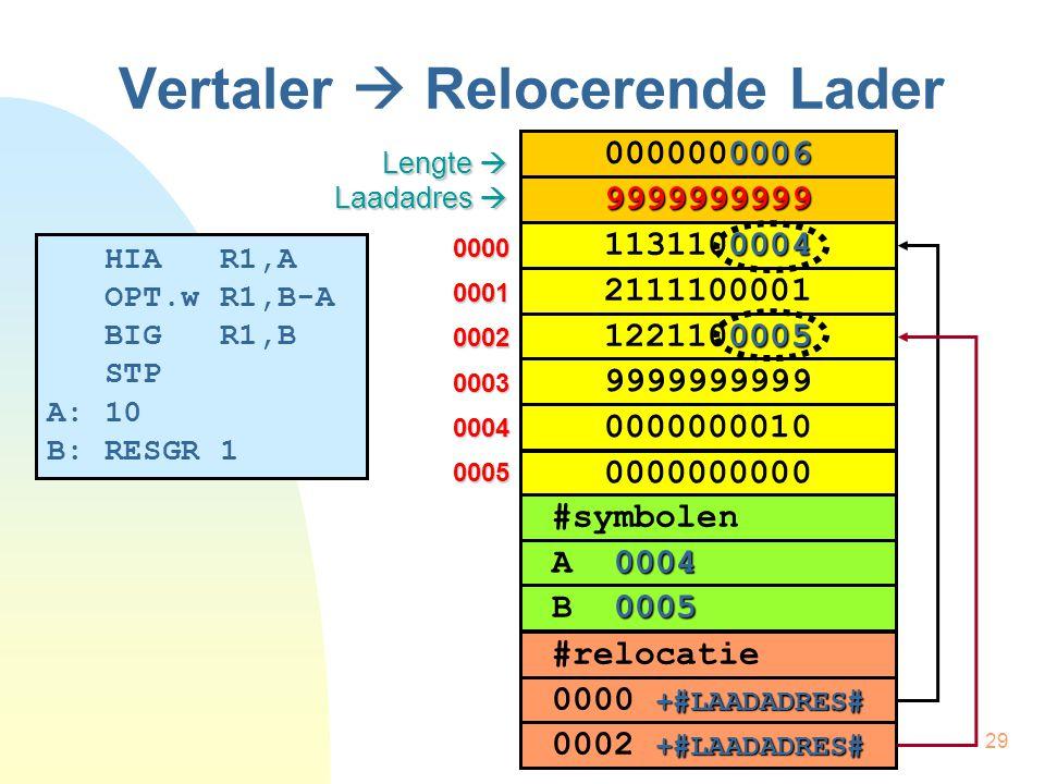 30 Vertaler  Relocerende Lader HIA R1,A OPT.w R1,B-A BIG R1,B STP A: 10 B: RESGR 1 Vertaler (1ste stap): Symb.