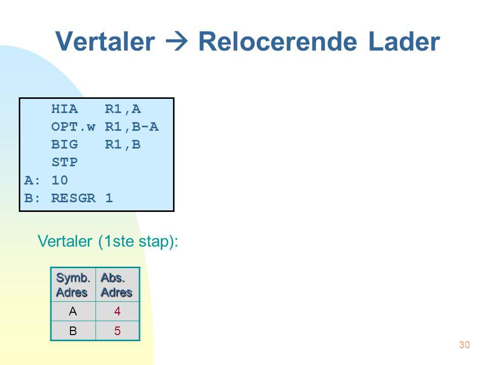 31 Vertaler  Relocerende Lader HIA R1,A OPT.w R1,B-A BIG R1,B STP A: 10 B: RESGR 1 0 PT PT 1 LT LT Symb.