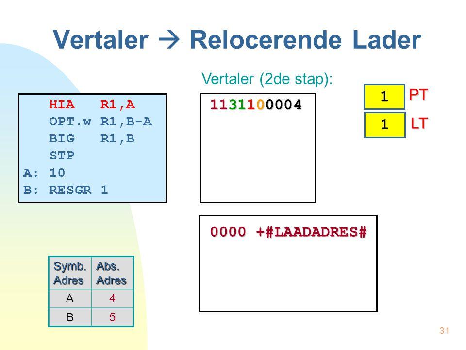 32 Vertaler  Relocerende Lader HIA R1,A OPT.w R1,B-A BIG R1,B STP A: 10 B: RESGR 1 1 PT PT 2 LT LT Symb.