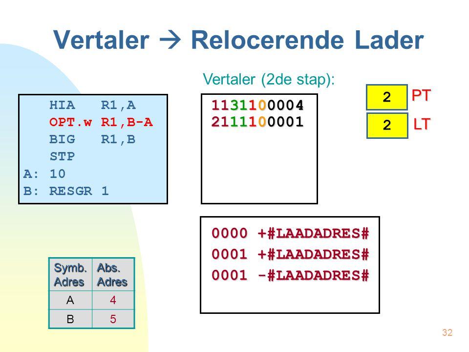 33 Vertaler  Relocerende Lader HIA R1,A OPT.w R1,B-A BIG R1,B STP A: 10 B: RESGR 1 2 PT PT 3 LT LT Symb.