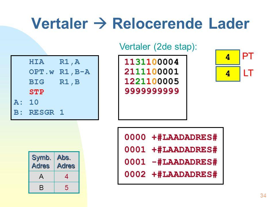 35 Vertaler  Relocerende Lader HIA R1,A OPT.w R1,B-A BIG R1,B STP A: 10 B: RESGR 1 4 PT PT 5 LT LT Symb.