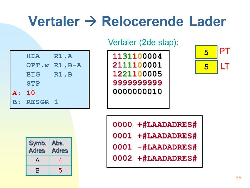 36 Vertaler  Relocerende Lader HIA R1,A OPT.w R1,B-A BIG R1,B STP A: 10 B: RESGR 1 5 PT PT 6 LT LT Symb.