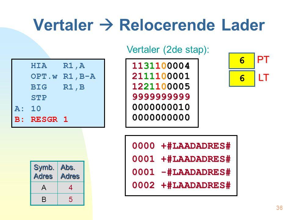 37 Vertaler  Relocerende Lader HIA R1,A OPT.w R1,B-A BIG R1,B STP A: 10 B: RESGR 1 6 PT PT 6 LT LT Symb.