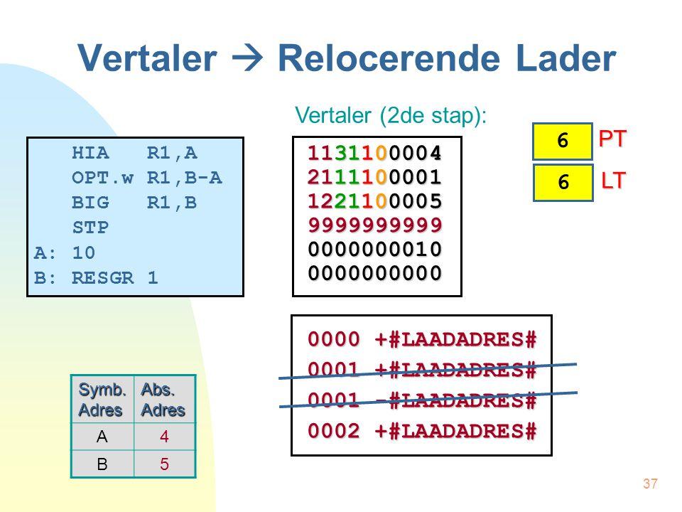 38 Vertaler  Relocerende Lader 6 PT PT Symb.Adres Abs.