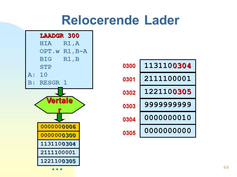 45 Relocerende Lader Voordelen:  Programmeur  NIET laadadres opgeven  Keuze uitgesteld tot uitvoeringstijd  Vertaalde progr.