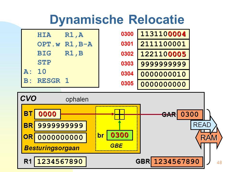 49 CVO Besturingsorgaan Dynamische Relocatie HIA R1,A OPT.w R1,B-A BIG R1,B STP A: 10 B: RESGR 1 0300 0302 0303 0304 0305 0301 0004 1131100004 0005 1221100005 0000000010 9999999999 2111100001 0000000000 BT0000 9999999999BR 0000000000OR 1234567890R1 GBE br 0300 RAMGAR 0300 READ 1131100004GBR ophalen