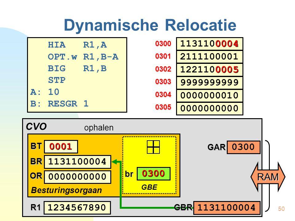 51 CVO Besturingsorgaan Dynamische Relocatie HIA R1,A OPT.w R1,B-A BIG R1,B STP A: 10 B: RESGR 1 0300 0302 0303 0304 0305 0301 0004 1131100004 0005 1221100005 0000000010 9999999999 2111100001 0000000000 BT0001 1131100004BR 0000000004OR 1234567890R1 GBE br 0300 RAMGAR 0300 1131100004GBR analyseren
