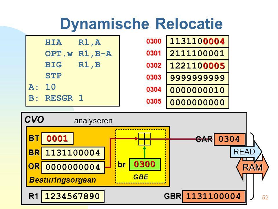 53 CVO Besturingsorgaan Dynamische Relocatie HIA R1,A OPT.w R1,B-A BIG R1,B STP A: 10 B: RESGR 1 0300 0302 0303 0304 0305 0301 0004 1131100004 0005 1221100005 0000000010 9999999999 2111100001 0000000000 BT0001 1131100004BR 0000000004OR 1234567890R1 GBE br 0300 RAMGAR 0304 READ analyseren 0000000010GBR