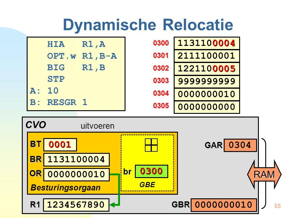56 CVO Besturingsorgaan Dynamische Relocatie HIA R1,A OPT.w R1,B-A BIG R1,B STP A: 10 B: RESGR 1 0300 0302 0303 0304 0305 0301 0004 1131100004 0005 1221100005 0000000010 9999999999 2111100001 0000000000 BT0001 1131100004BR 0000000010OR R1 GBE br 0300 RAMGAR 0304 0000000010GBR uitvoeren