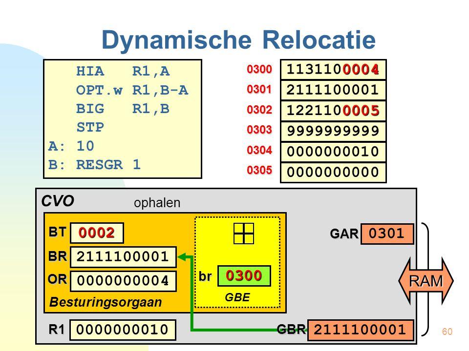 61 CVO Besturingsorgaan Dynamische Relocatie HIA R1,A OPT.w R1,B-A BIG R1,B STP A: 10 B: RESGR 1 0300 0302 0303 0304 0305 0301 0004 1131100004 0005 1221100005 0000000010 9999999999 2111100001 0000000000 BT0002 2111100001BR 0000000001OR 0000000010R1 GBE br 0300 RAMGAR 0301 2111100001GBR analyseren