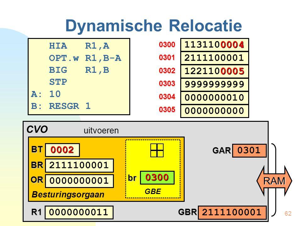63 CVO Besturingsorgaan Dynamische Relocatie HIA R1,A OPT.w R1,B-A BIG R1,B STP A: 10 B: RESGR 1 0300 0302 0303 0304 0305 0301 0004 1131100004 0005 1221100005 0000000010 9999999999 2111100001 0000000000 BT0002 2111100001BR 0000000001OR 0000000011R1 GBE br 0300 RAMGAR 0301 2111100001GBR ophalen